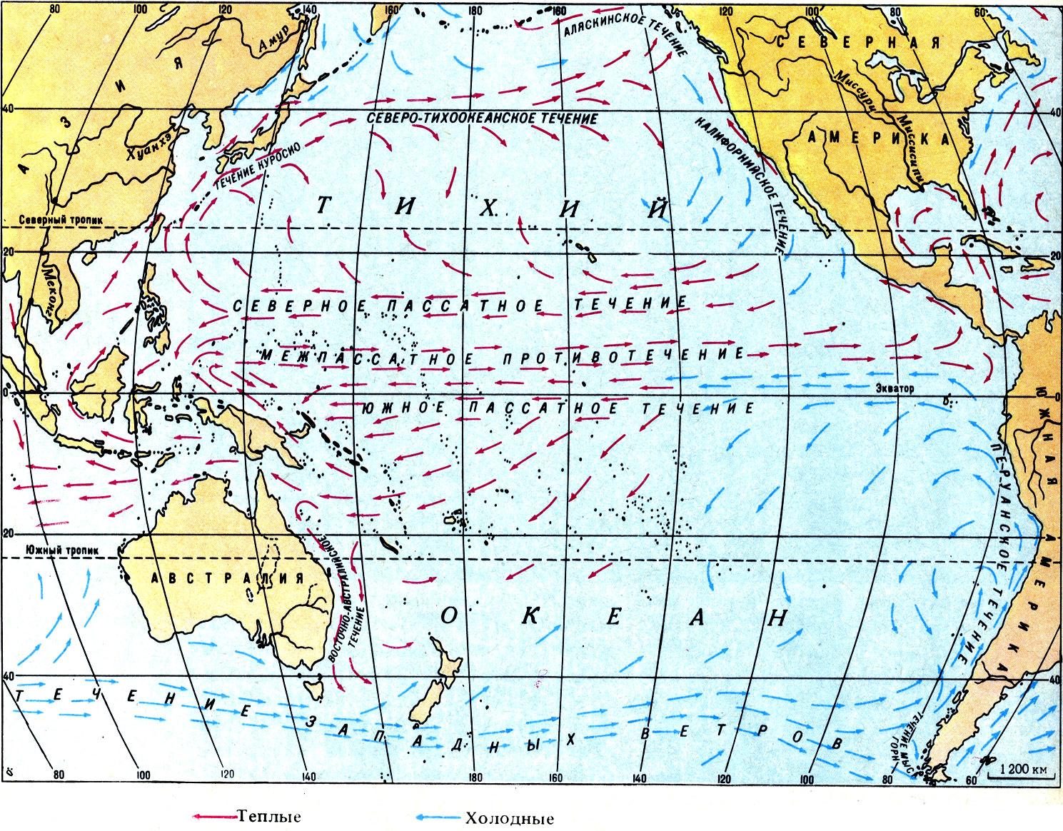 Течения в тихом океане