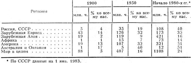 Табл. 4. Численность населения больших городов (людностью 100 т. ж. и более)